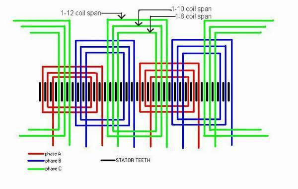 Electric Motor Winding Diagrams http://forums.aeva.asn.au/forums/changing-an-induction-motor-voltage_topic1237.html